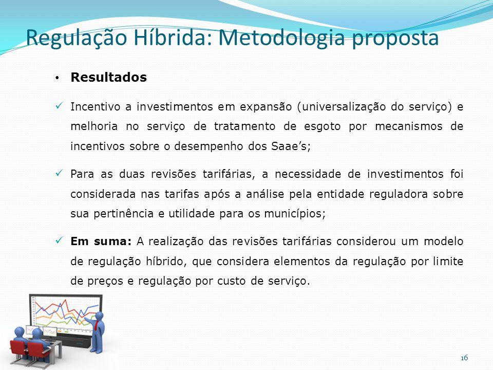 Regulação Híbrida: Metodologia proposta