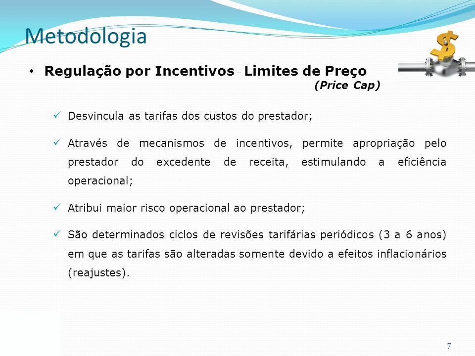 Metodologia Regulação por Incentivos – Limites de Preço (Price Cap)