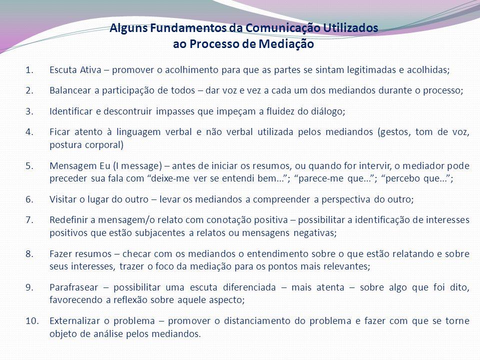 Alguns Fundamentos da Comunicação Utilizados ao Processo de Mediação
