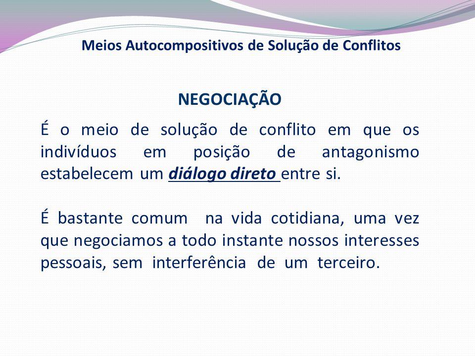 Meios Autocompositivos de Solução de Conflitos