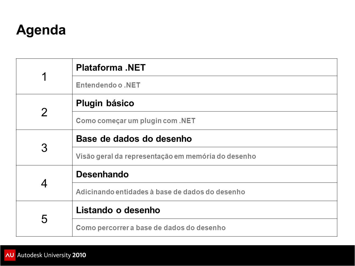 Agenda 1 2 3 4 5 Plataforma .NET Plugin básico