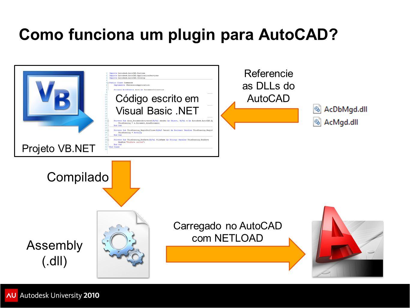 Como funciona um plugin para AutoCAD