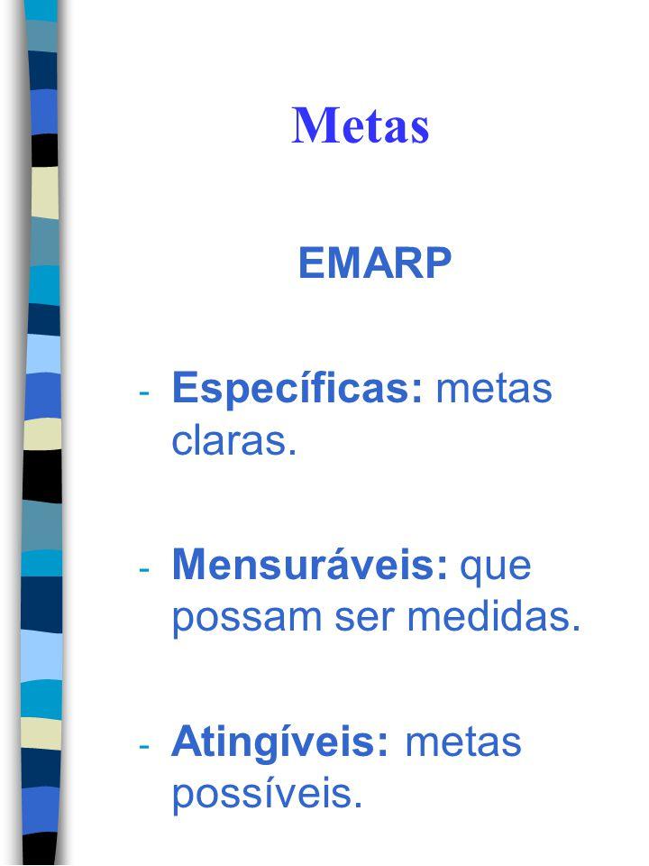 Metas EMARP Específicas: metas claras.