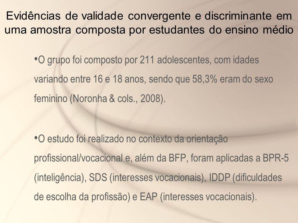 Evidências de validade convergente e discriminante em uma amostra composta por estudantes do ensino médio