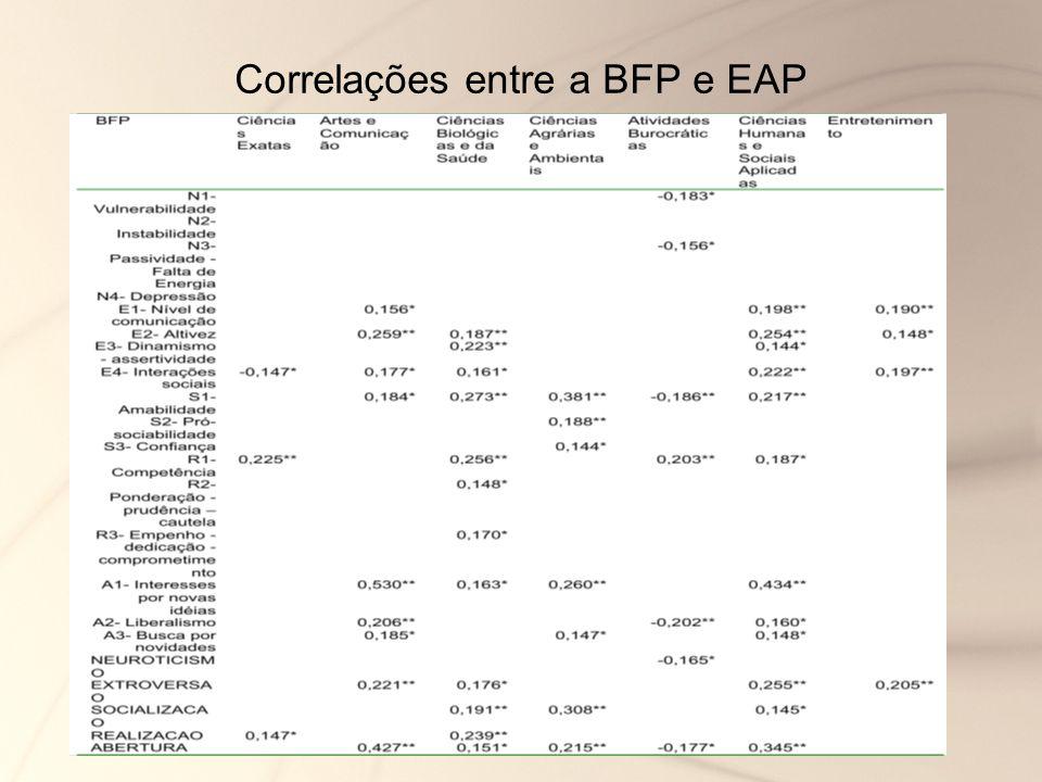 Correlações entre a BFP e EAP