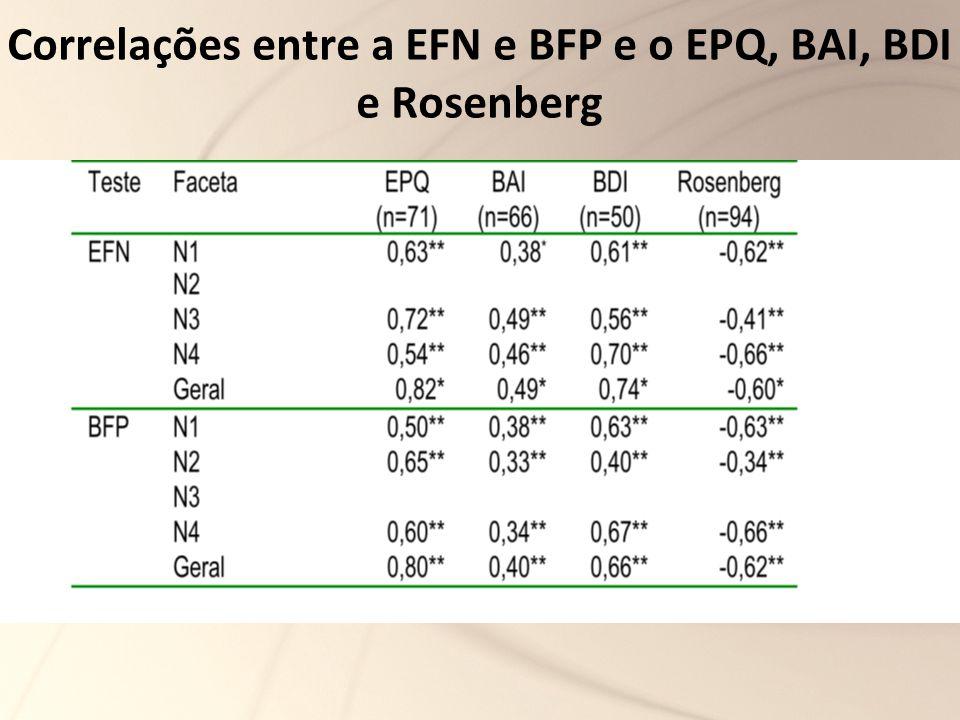 Correlações entre a EFN e BFP e o EPQ, BAI, BDI e Rosenberg