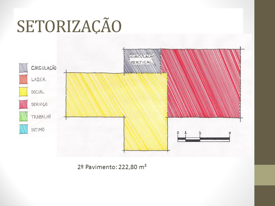 SETORIZAÇÃO 2º Pavimento: 222,80 m²
