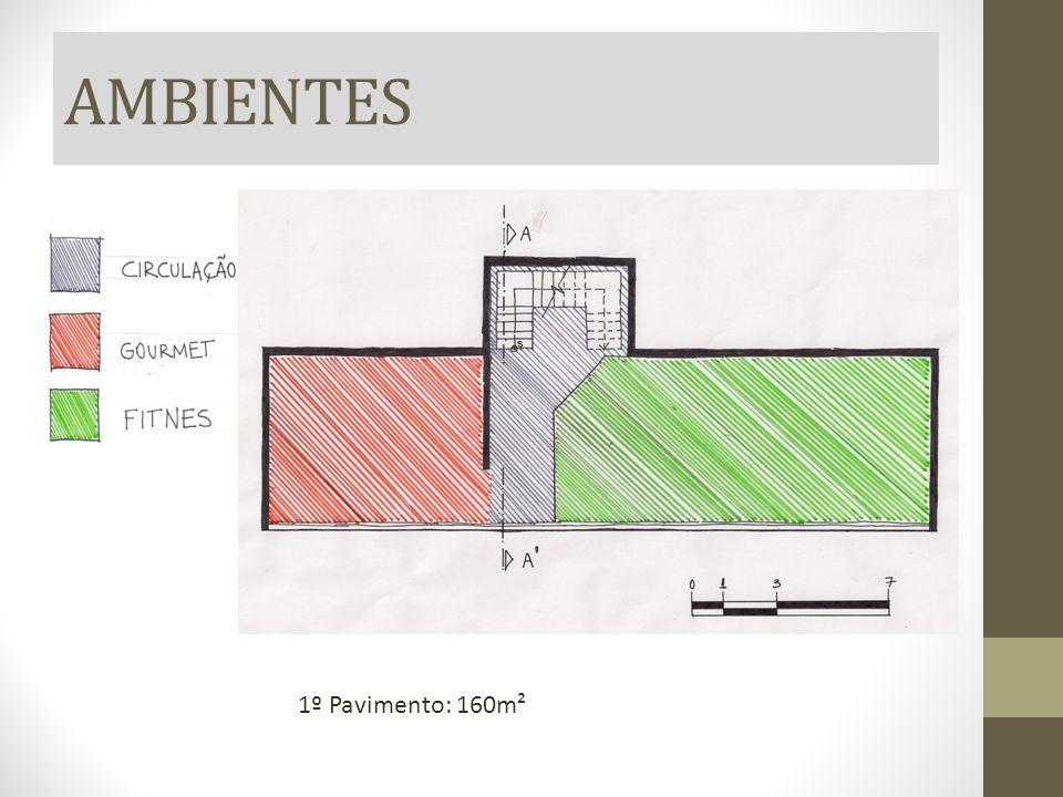 AMBIENTES 1º Pavimento: 160m²