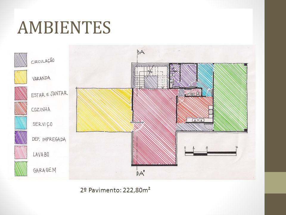 AMBIENTES 2º Pavimento: 222,80m²