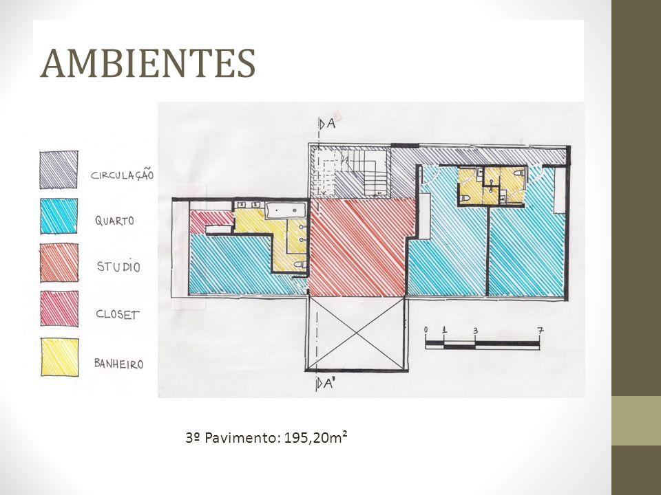 AMBIENTES 3º Pavimento: 195,20m²