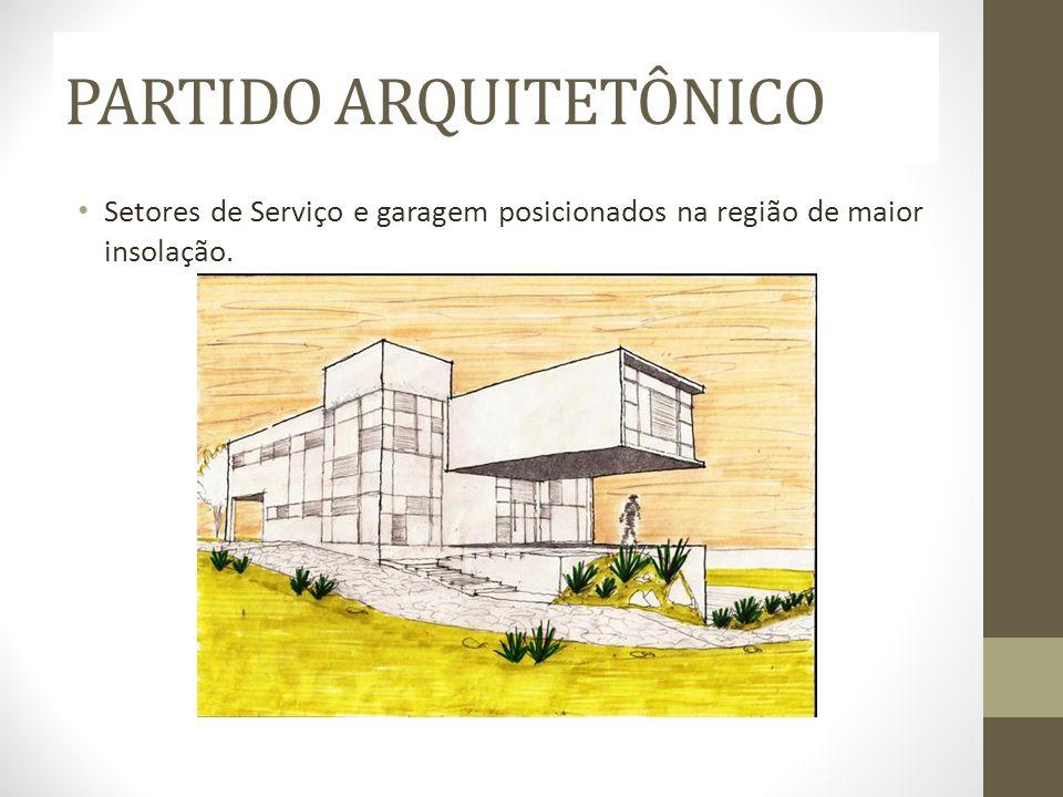 PARTIDO ARQUITETÔNICO