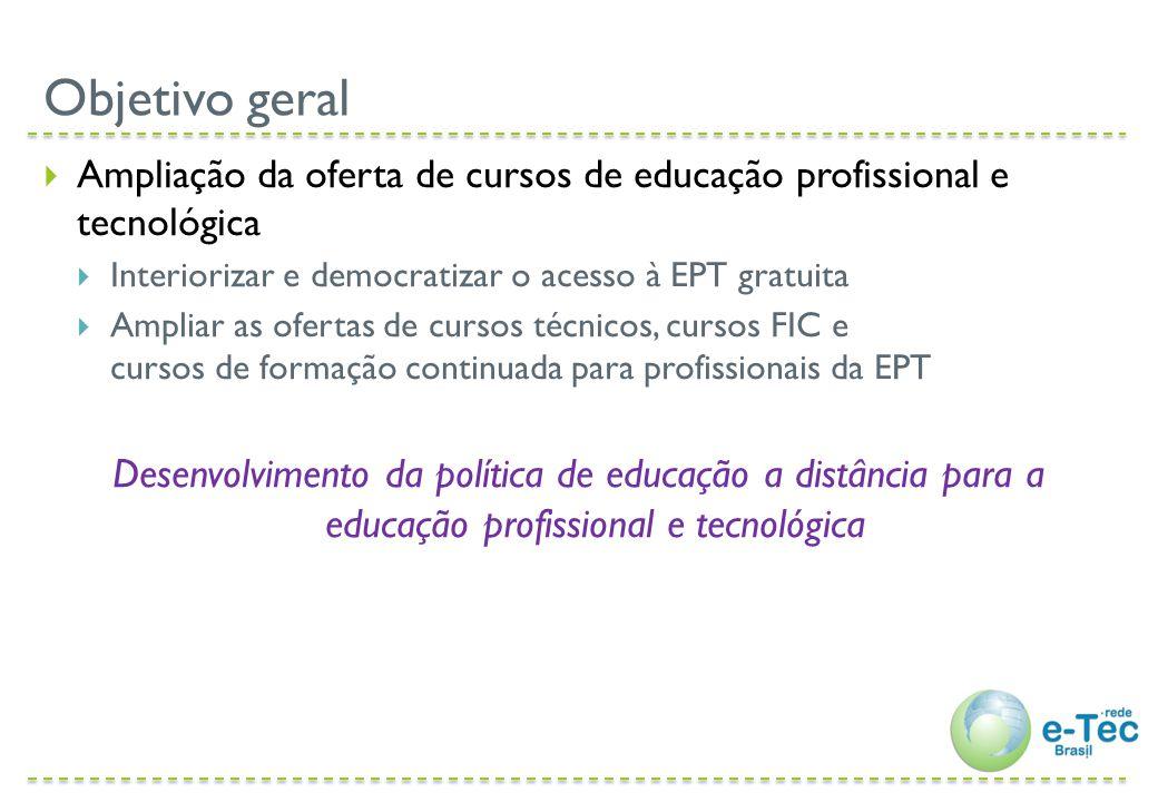 Objetivo geral Ampliação da oferta de cursos de educação profissional e tecnológica. Interiorizar e democratizar o acesso à EPT gratuita.