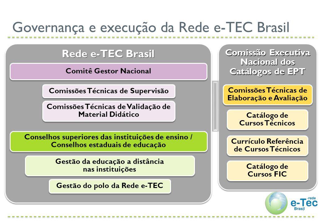 Governança e execução da Rede e-TEC Brasil