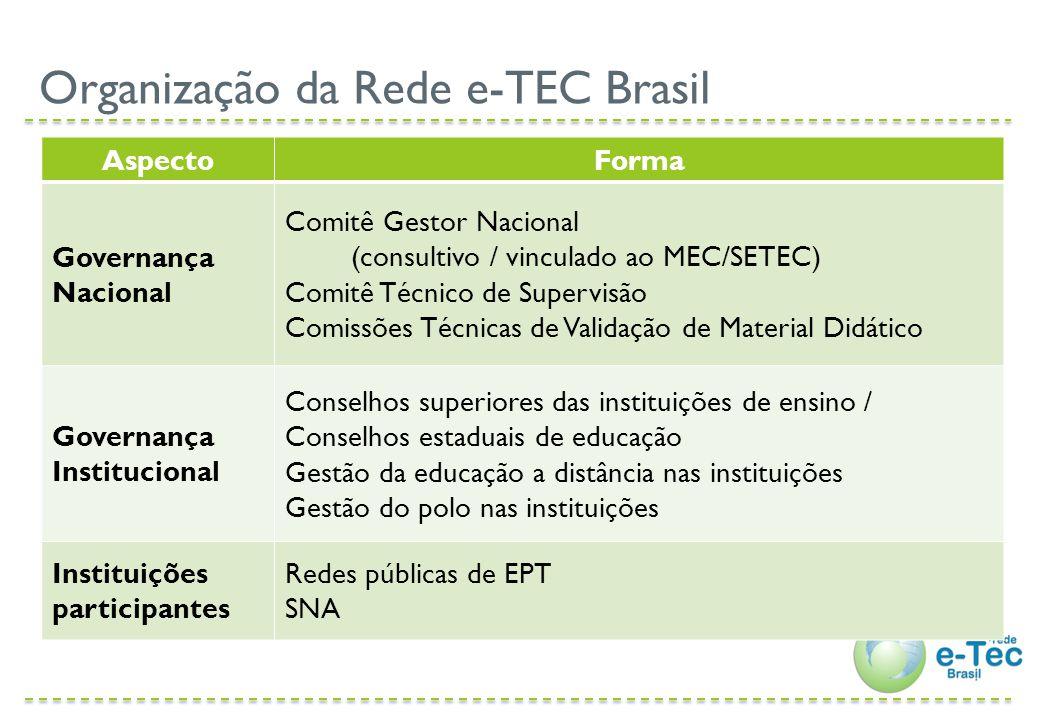 Organização da Rede e-TEC Brasil
