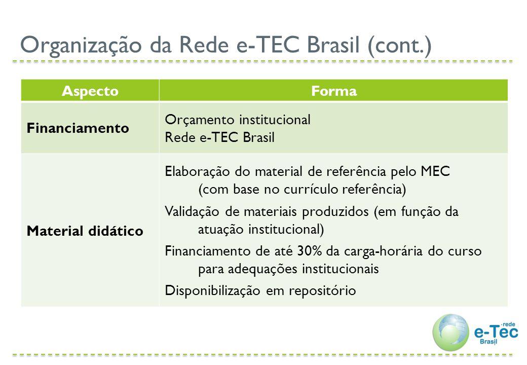 Organização da Rede e-TEC Brasil (cont.)