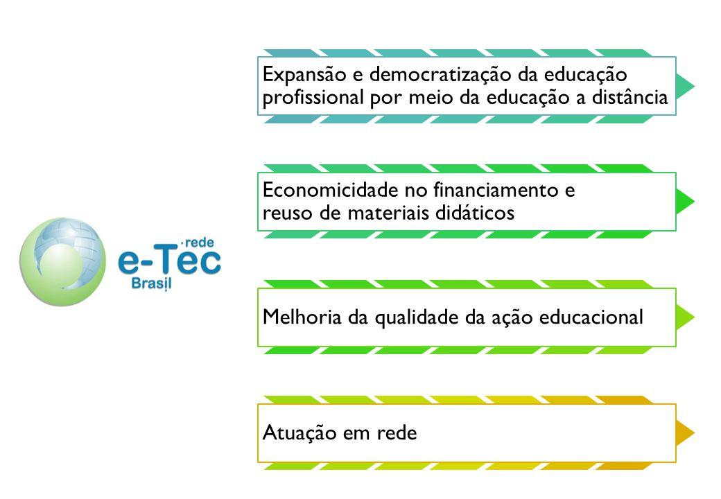 Expansão e democratização da educação profissional por meio da educação a distância