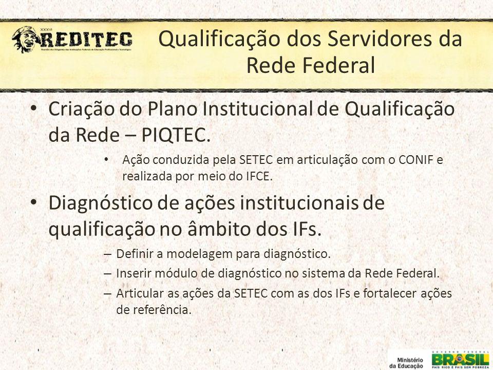 Qualificação dos Servidores da Rede Federal