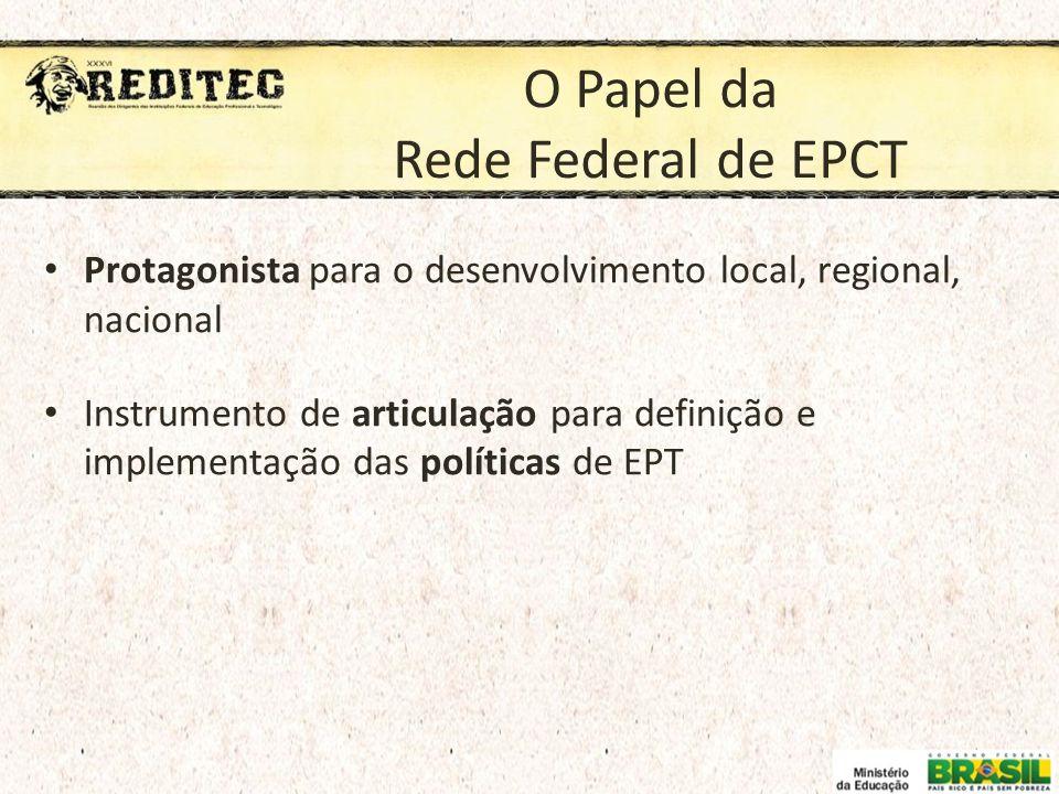 O Papel da Rede Federal de EPCT