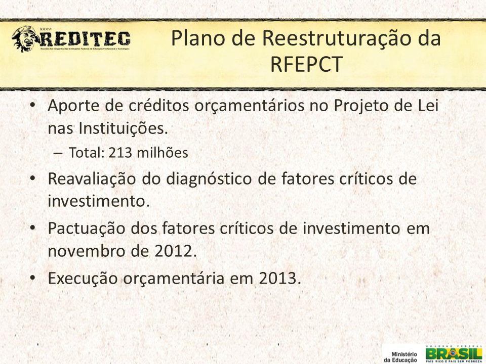 Plano de Reestruturação da RFEPCT