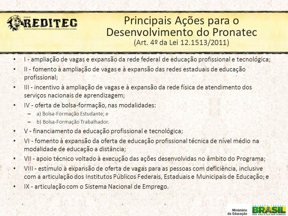Principais Ações para o Desenvolvimento do Pronatec (Art. 4º da Lei 12
