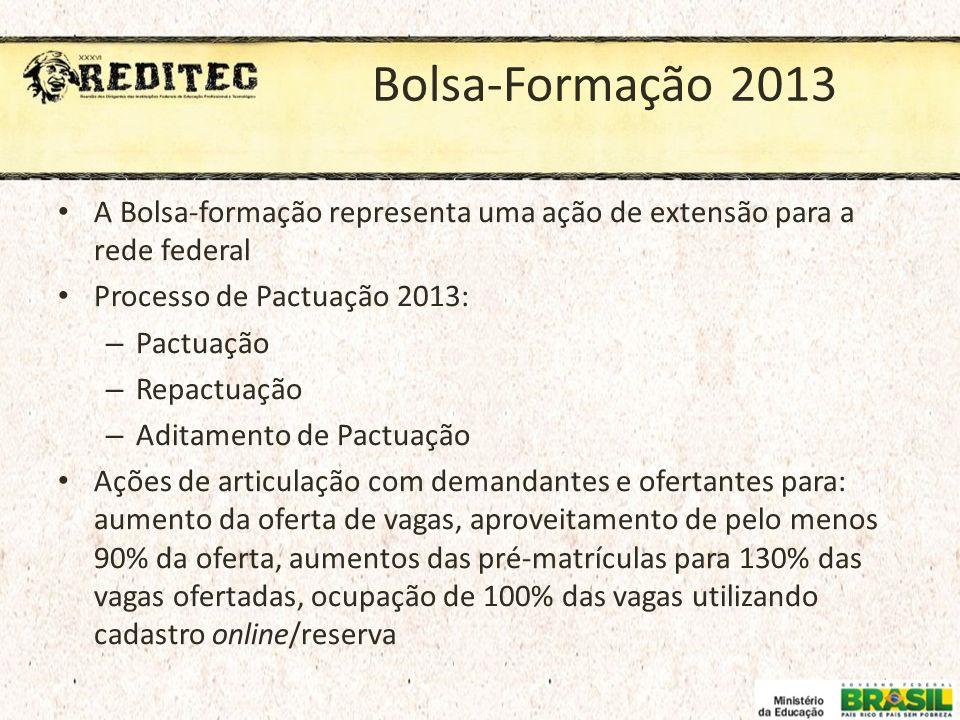 Bolsa-Formação 2013 A Bolsa-formação representa uma ação de extensão para a rede federal. Processo de Pactuação 2013: