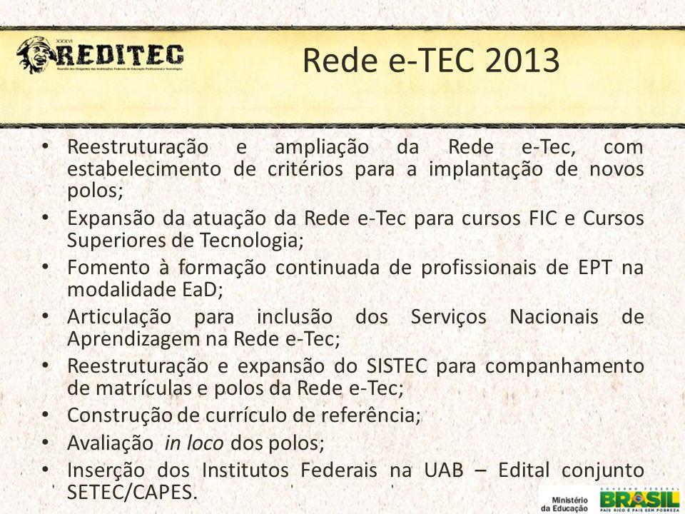 Rede e-TEC 2013 Reestruturação e ampliação da Rede e-Tec, com estabelecimento de critérios para a implantação de novos polos;