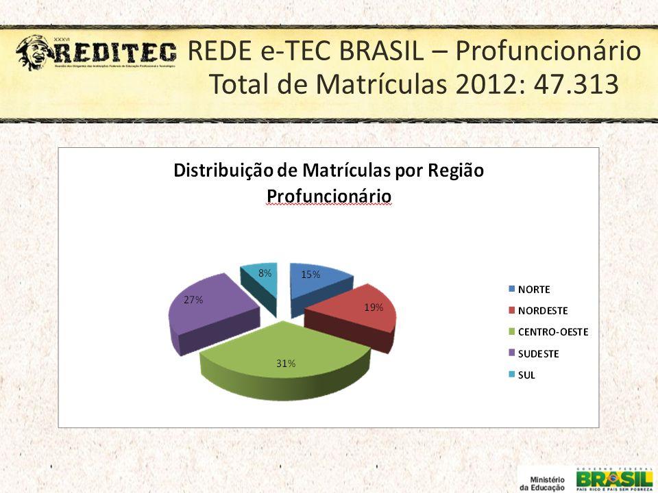 REDE e-TEC BRASIL – Profuncionário