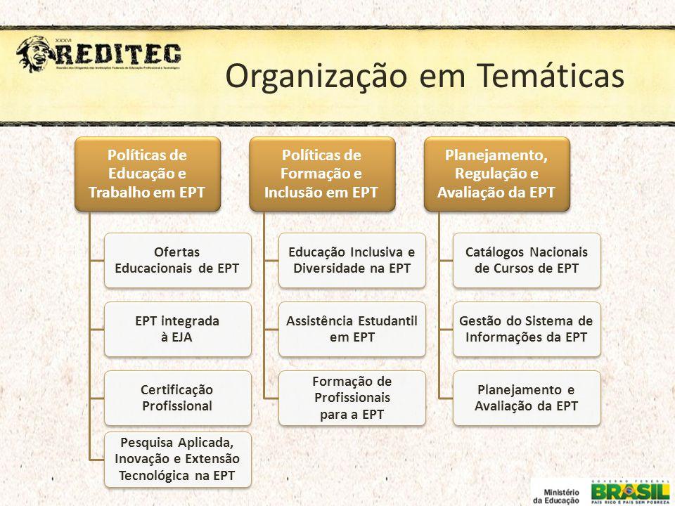 Organização em Temáticas