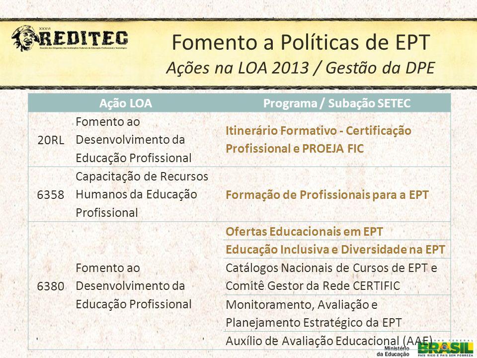 Fomento a Políticas de EPT Ações na LOA 2013 / Gestão da DPE