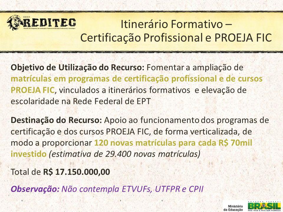Itinerário Formativo – Certificação Profissional e PROEJA FIC