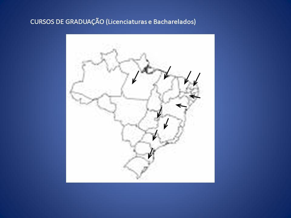 CURSOS DE GRADUAÇÃO (Licenciaturas e Bacharelados)