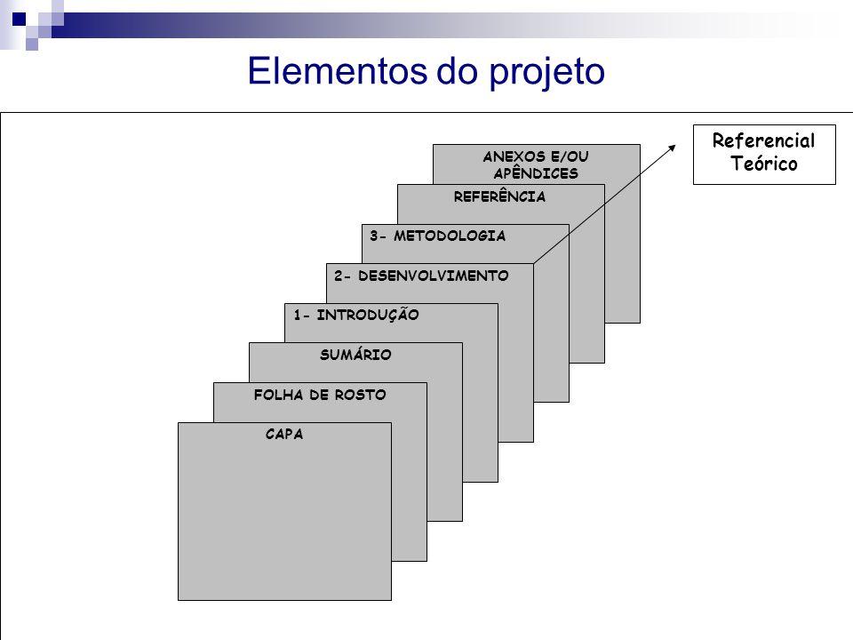 Elementos do projeto Referencial Teórico ANEXOS E/OU APÊNDICES
