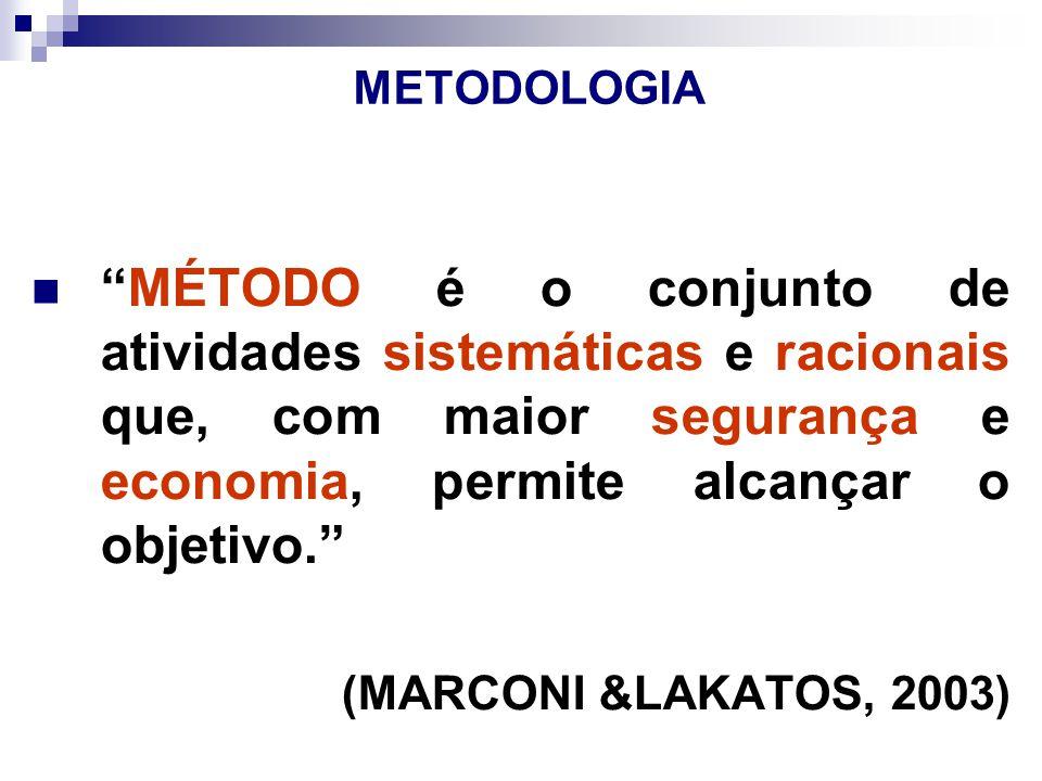 METODOLOGIA MÉTODO é o conjunto de atividades sistemáticas e racionais que, com maior segurança e economia, permite alcançar o objetivo.