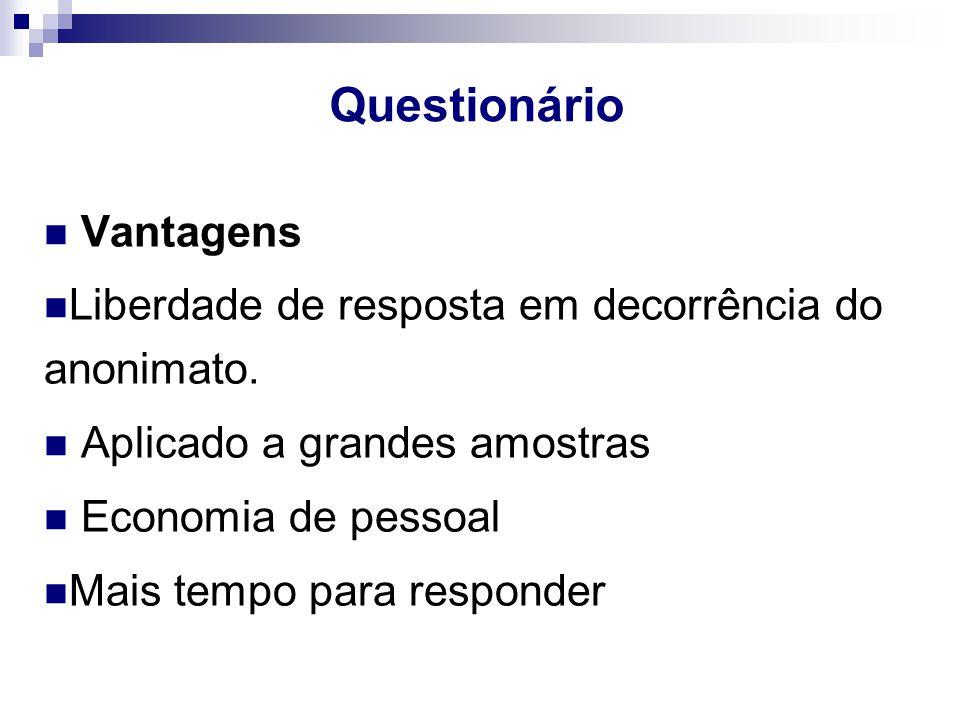 Questionário Vantagens