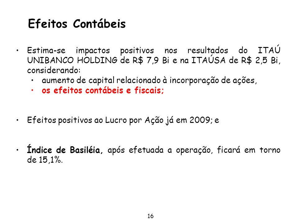 Efeitos Contábeis Estima-se impactos positivos nos resultados do ITAÚ UNIBANCO HOLDING de R$ 7,9 Bi e na ITAÚSA de R$ 2,5 Bi, considerando: