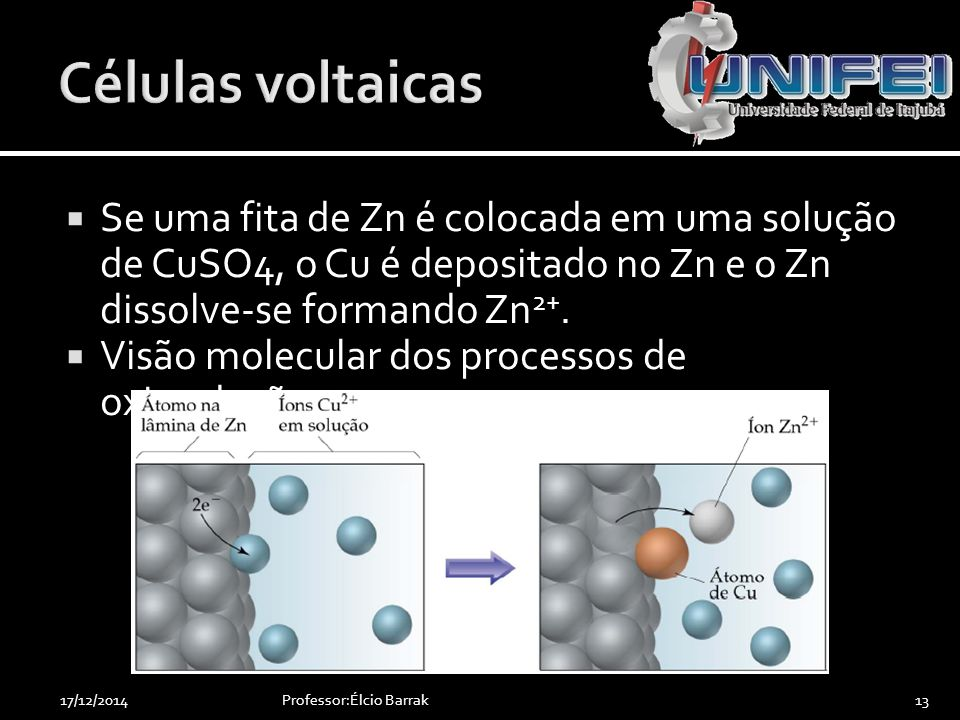 Células voltaicas Se uma fita de Zn é colocada em uma solução de CuSO4, o Cu é depositado no Zn e o Zn dissolve-se formando Zn2+.