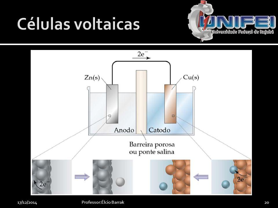 Células voltaicas 07/04/2017 Professor:Élcio Barrak