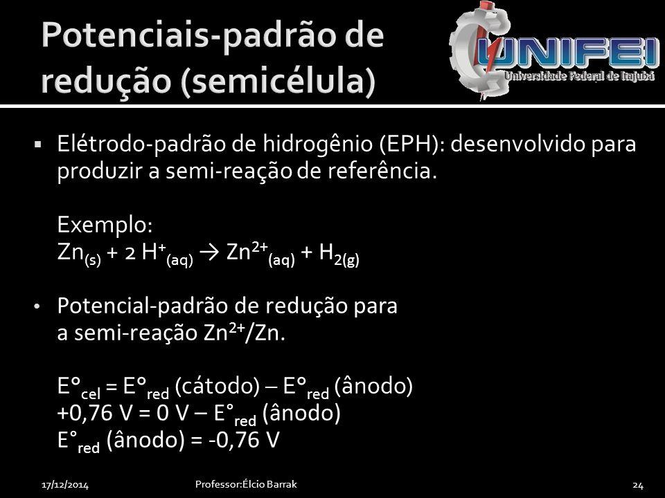 Potenciais-padrão de redução (semicélula)