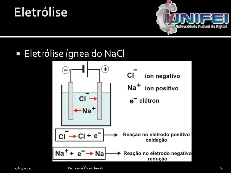 Eletrólise Eletrólise ígnea do NaCl 07/04/2017 Professor:Élcio Barrak