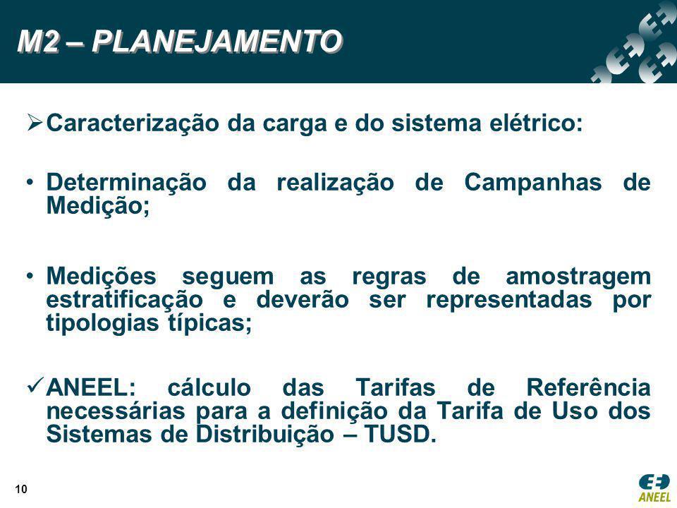 M2 – PLANEJAMENTO Caracterização da carga e do sistema elétrico: