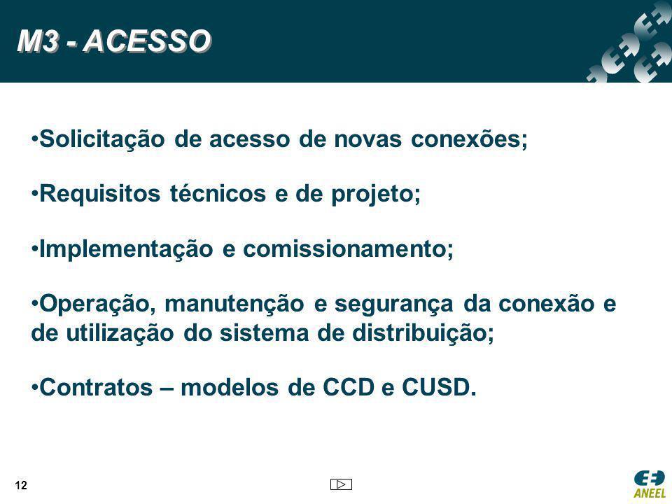 M3 - ACESSO Solicitação de acesso de novas conexões;