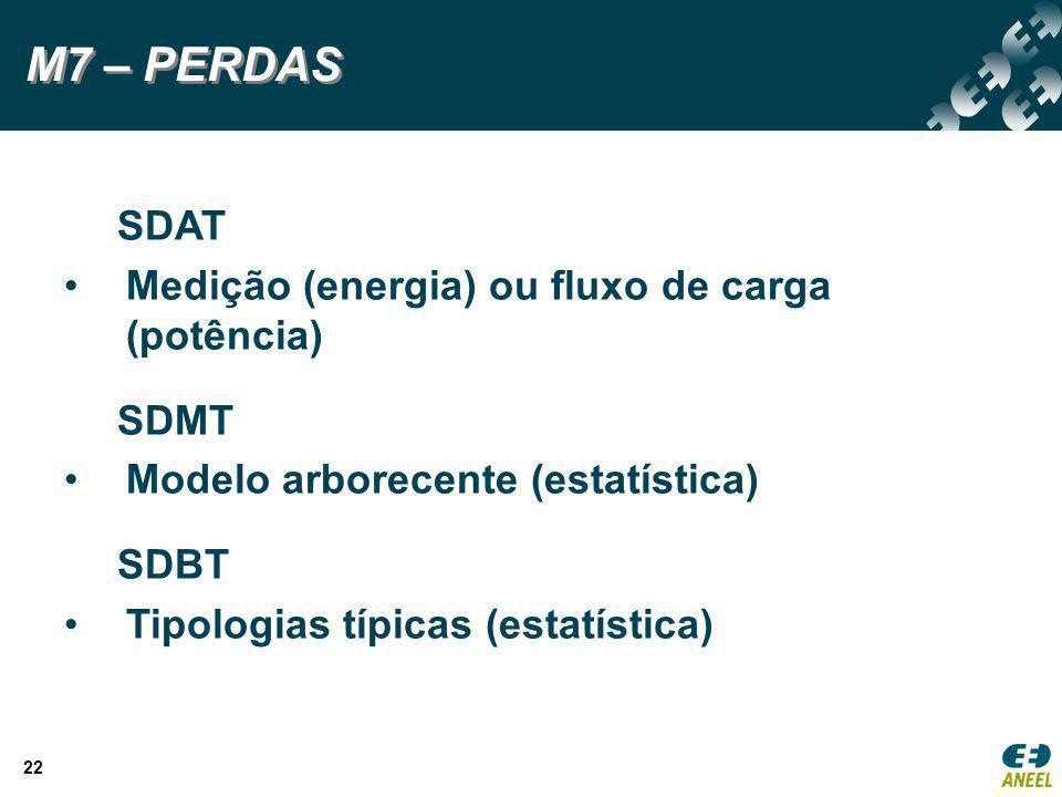 M7 – PERDAS SDAT Medição (energia) ou fluxo de carga (potência) SDMT