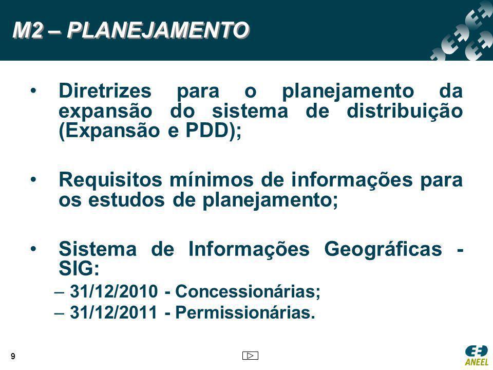 M2 – PLANEJAMENTO Diretrizes para o planejamento da expansão do sistema de distribuição (Expansão e PDD);