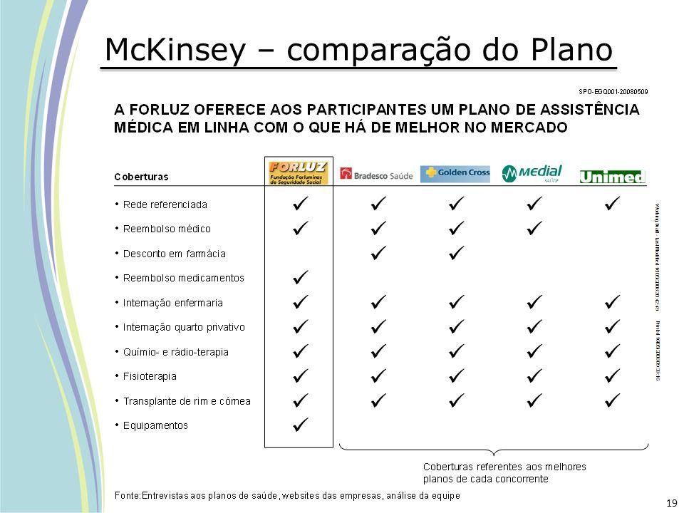 McKinsey – comparação do Plano