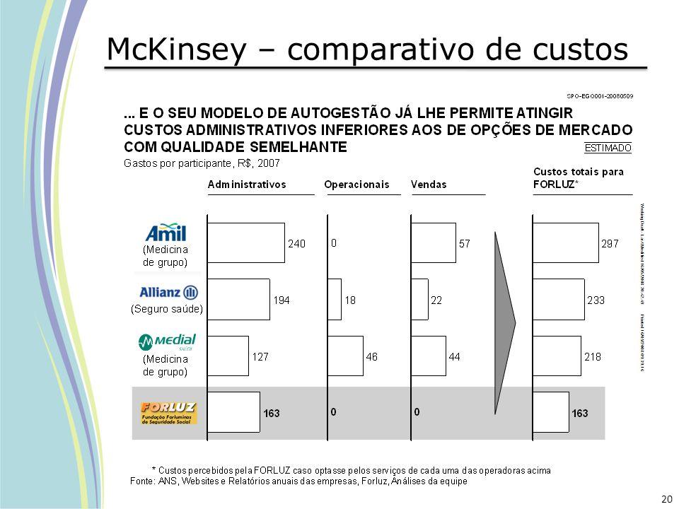 McKinsey – comparativo de custos