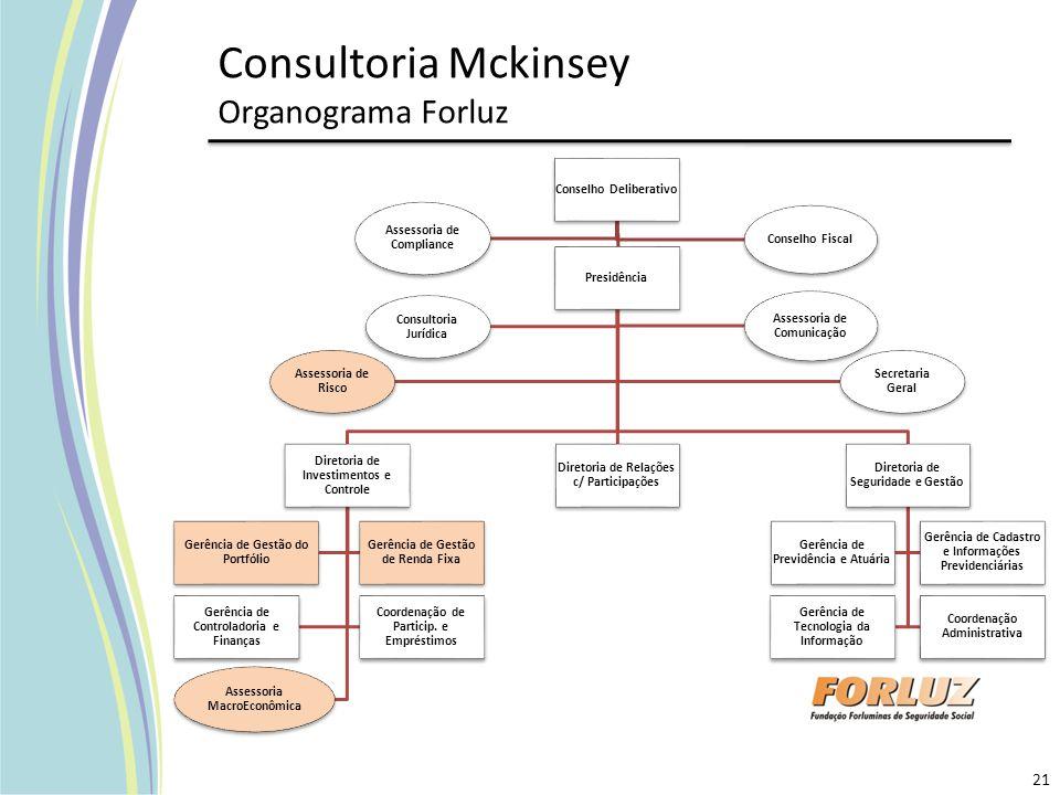 Consultoria Mckinsey Organograma Forluz