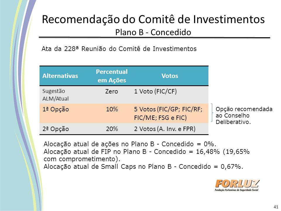 Recomendação do Comitê de Investimentos