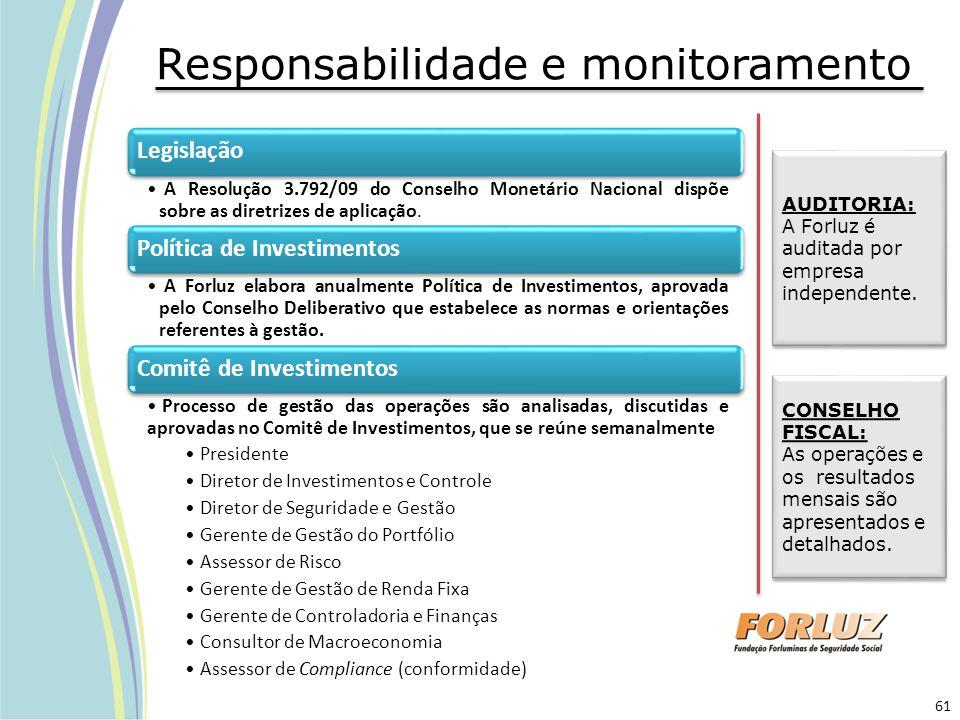 Responsabilidade e monitoramento
