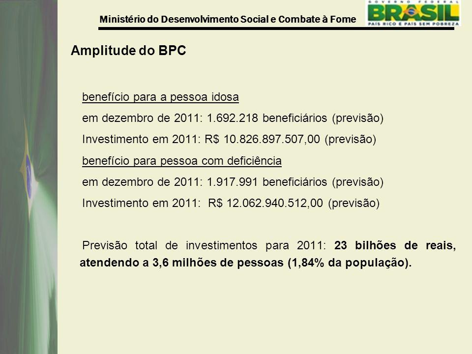 Amplitude do BPC