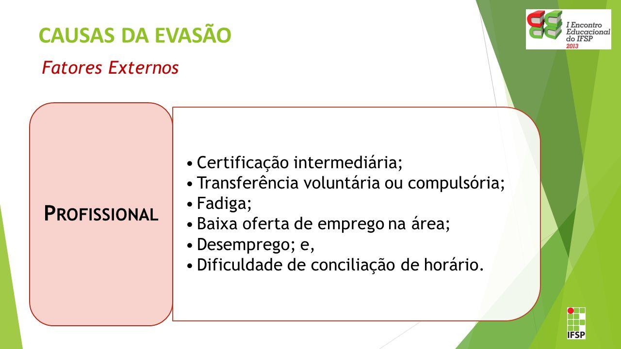 CAUSAS DA EVASÃO Certificação intermediária;